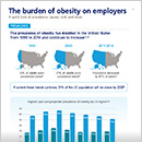 The Burden of Obesity