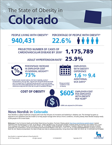Colorado Obesity Fact Sheet