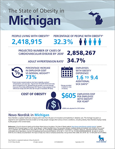 Michigan Obesity Fact Sheet
