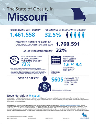 Missouri Obesity Fact Sheet