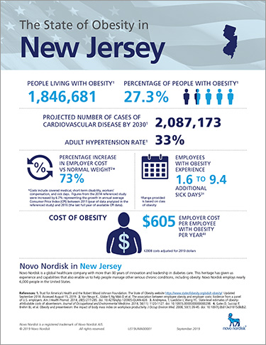 New Jersey Obesity Fact Sheet