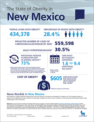 New Mexico Obesity Fact Sheet