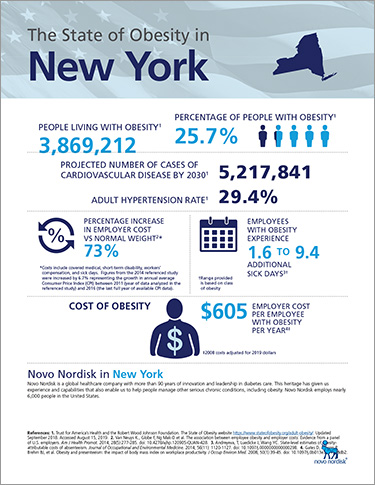 New York Obesity Fact Sheet