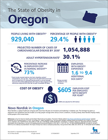 Oregon Obesity Fact Sheet