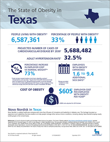Texas Obesity Fact Sheet