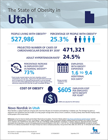 Utah Obesity Fact Sheet