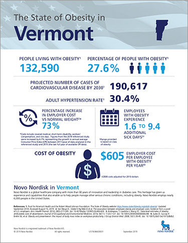 Vermont Obesity Fact Sheet